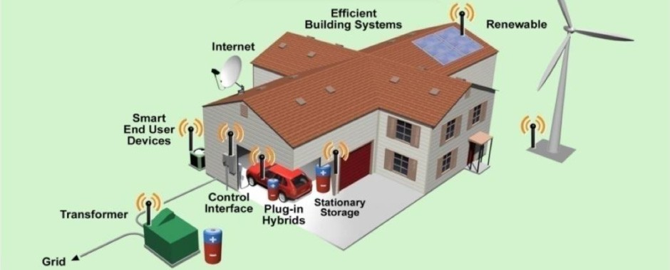 Sustainable Energy for Buildings Header Image